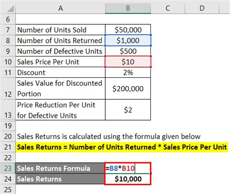 net sales formula calculator examples  excel template