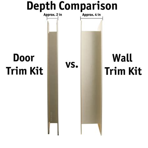 dog house kit gun dog house doors easy pet door w pvc wall trim kit