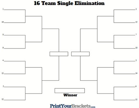16 team bracket template idea thingies by that kei guy fur affinity dot net