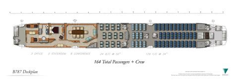 boeing 787 floor plan greenpoint technologies custom military aircraft