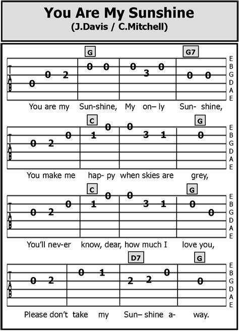 fingerstyle tutorial you are my sunshine guitar tab songs you are my sunshine