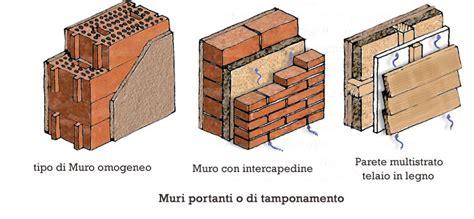 impermeabilizzazione muri interni i muri perimetrali faidanoi it costruzioni