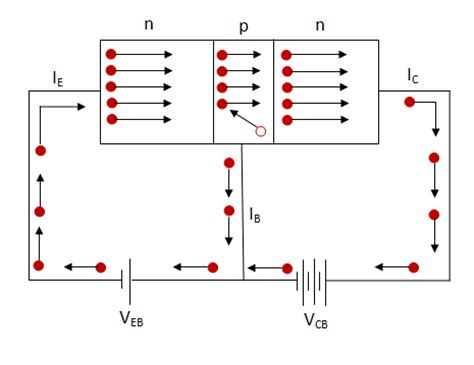 npn transistor working as lifier what is a transistor describe the transistor in detail explain the operation of