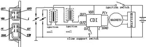 lifan cc  twin tci cdi modul zaplonowy jaki zamiennik