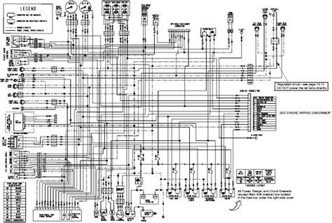 june  diagram source