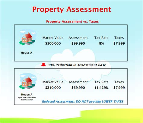 Island Property Tax Records Tax Assessor Images