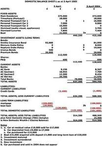 off balance sheet debt bad enough that fasb notices
