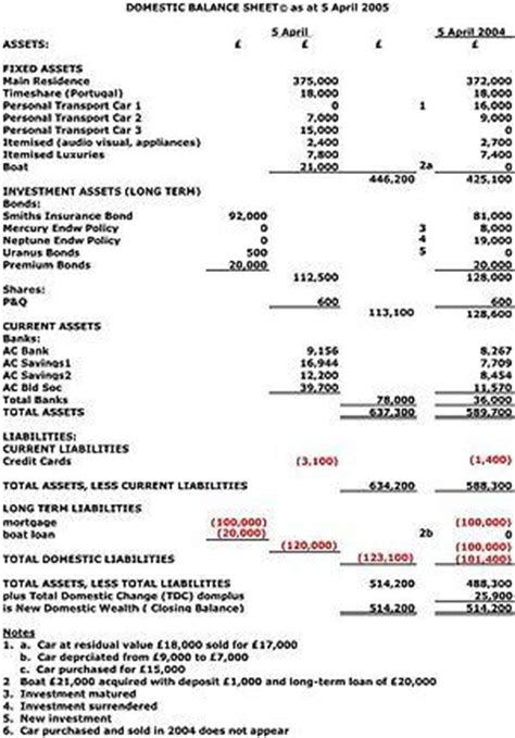 off balance sheet debt: bad enough that fasb notices