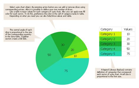 sle chart templates 187 p chart template free charts