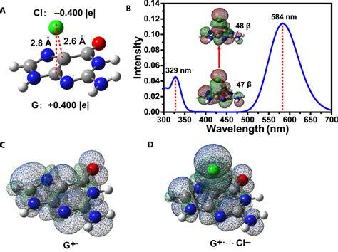 scheme pair 100 scheme pair nanomaterials free full text
