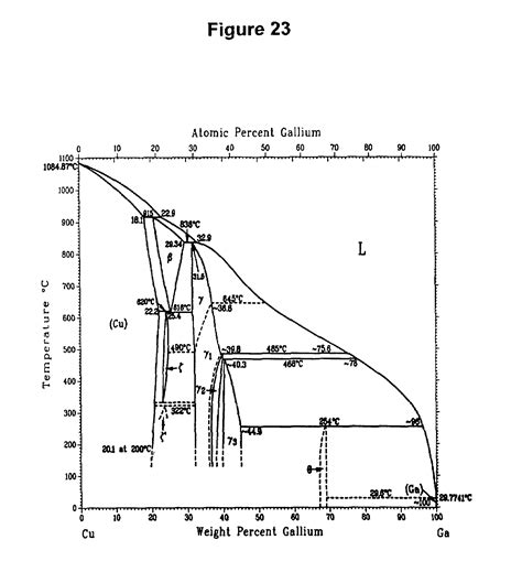 phase diagrams for ceramists pdf calcium ferrit generation during iron ore sintering binary phase diagram of cao and fe2o3
