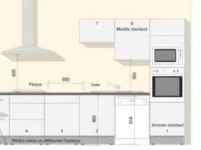 hauteur standard plan de travail 8 dimension table de