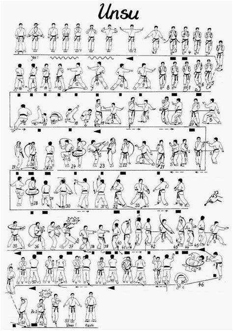 Pisau Nakayama kumpulan gambar karate kata bkc c 32 04