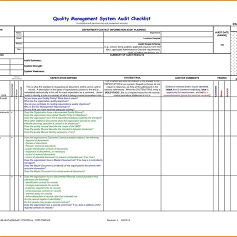 Audit Report Template Kpmg Audit Findings Template Masir With Regard To Sle