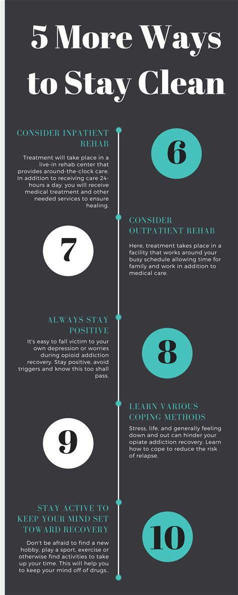 Tips For Opiate Detox by 10 Ways To Beat Opiate Addiction Infographic Inpatient