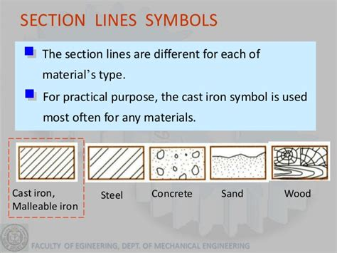 what conventions are associated with section lines graphics lecture 4 section view