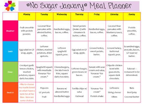 diet plan weekly diet plan