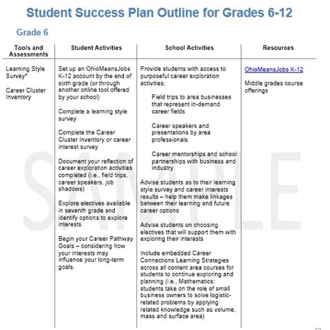academic success plan template 13 free sle high school career survey printable sles