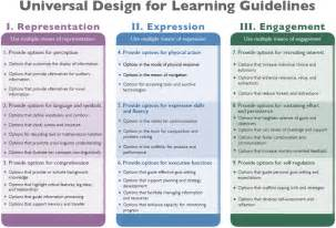 Universal Design For Learning Lesson Plan Template by Universal Design For Learning Etec 510