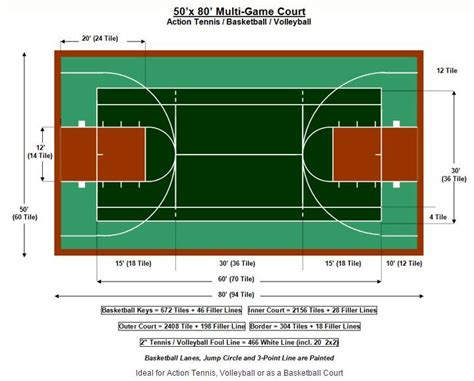 backyard volleyball court dimensions 1000 ideas about volleyball court dimensions on pinterest