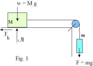 practical physics: experiment 06: coefficients of static