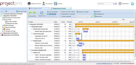 faire un diagramme de gantt sur mac diagramme de gantt free image collections how