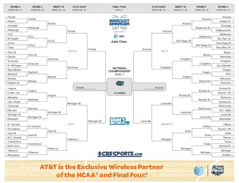 2015 ncaa march madness bracket cbs search results for cbs march madness brackets calendar