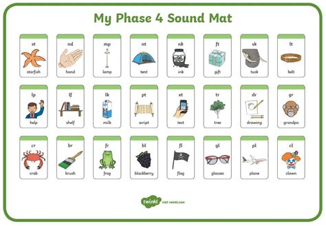 Phonics Phase 4 Sound Mat by Phonics Information Bsak Year 2