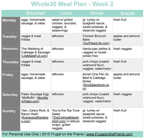 The Busy Person S Whole30 Meal Plan Week 2 Whole30 Meals And Easy Whole30 Meal Plan Template