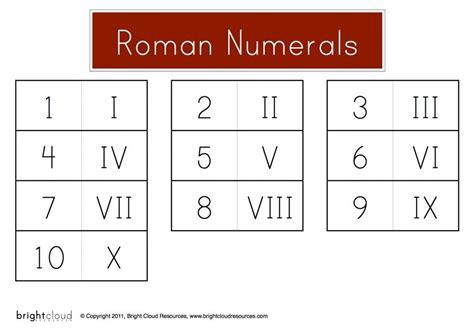 printable roman numbers roman numerals