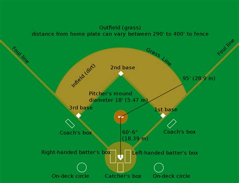 baseball umpire how to make great part time money and at your books file baseball svg wikimedia commons