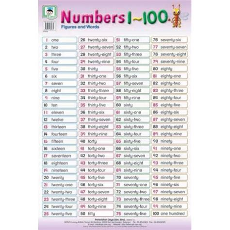 hindi numbers 1 to 100 printable free worksheets 187 numbers 1 to 100 in words free math