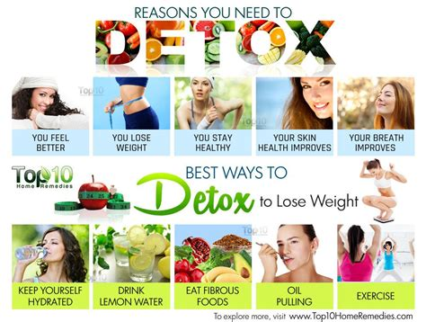 I Want To Detox My To Lose Weight by 10 Reasons You Need To Detox And 10 Best Ways To Detox To