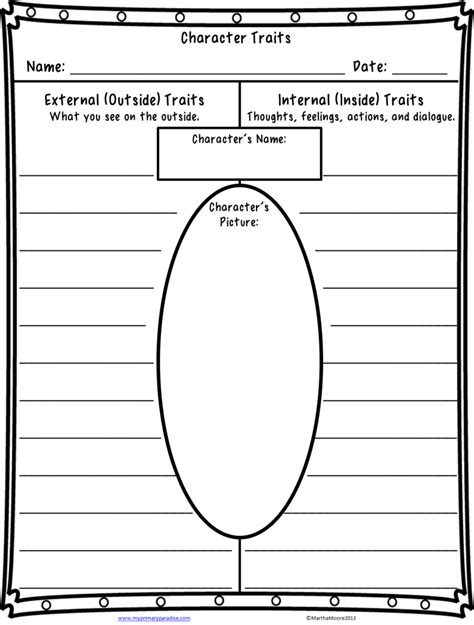 character description template quite a character teaching character traits