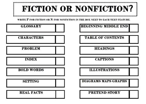 Or Text S Teaching Tools Nonfiction And Fiction Text Features