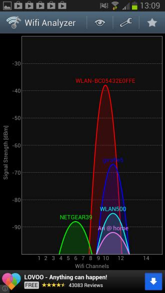 wifi analyzer android use wifi analyzer for android to optimally configure your wireless router ghacks tech news