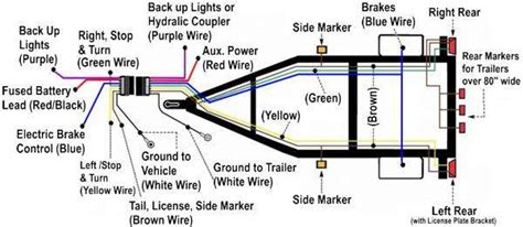 solved tow bar wiring fixya