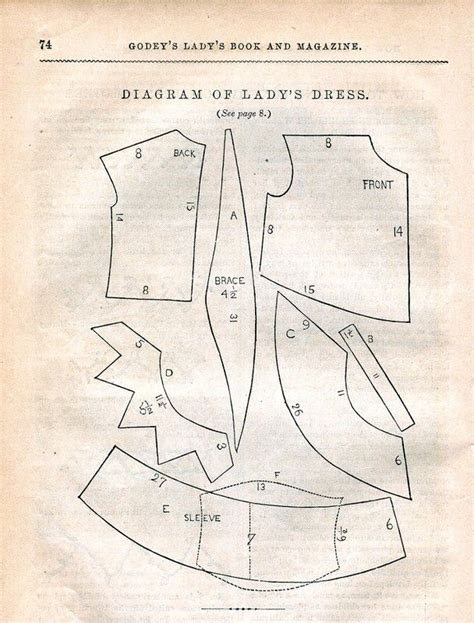 edwardian pattern drafting 17 best images about historical patterns on pinterest