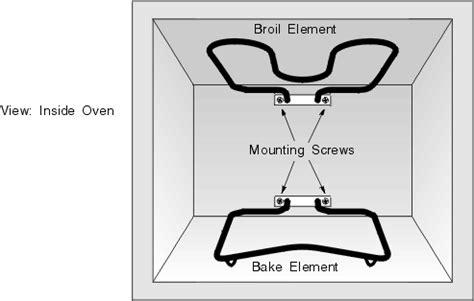 Ge Cooktop Repair Electric Stove Amp Oven Repair Manual Chapter 4