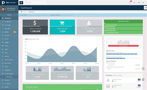 inspinia responsive admin theme admin dashboards dee admin dashboard responsive html template theme