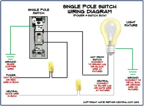 single phase motor wiring diagram for a switch single