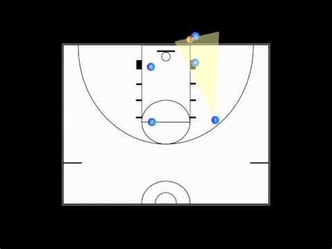 setting screen drills basketball quick hitters for youth basketball set play vs man to