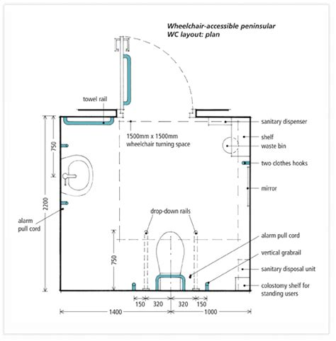 disabled toilet layout victoria image showing a plan of a wheelchair accessible peninsular