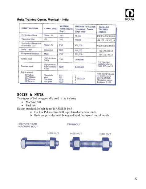 flat and corrugated diaphragm design handbook mechanical engineering books piping engineering guide
