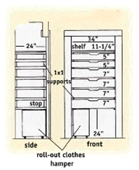 Linen Closet Size by Home Improvement Advice And Ideas Lawn Advice Garden