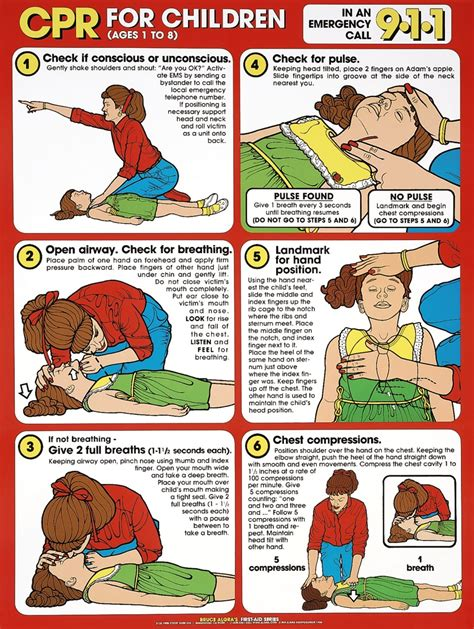 printable cpr instructions 2015 aha cpr guidelines 2015 printable share the knownledge