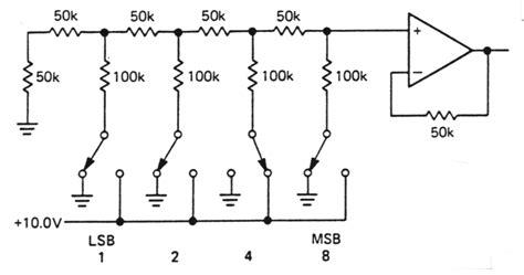 resistor ladder r 2r adc digitization of pulse hight