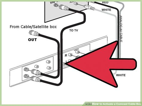 hdmi cable box to receiver to tv how to activate a comcast cable box 14 steps with pictures