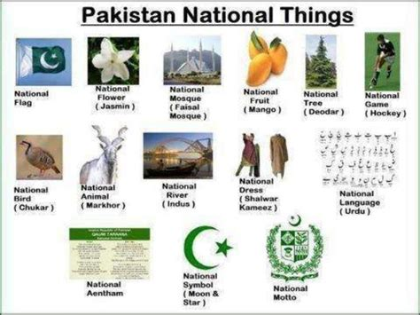 Ac National 1 Pk Second cultural and sacred places in pakistan