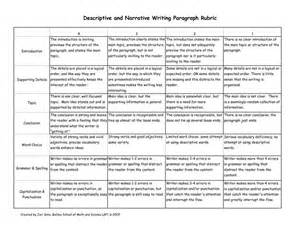 Five Paragraph Essay Rubric Middle School by Descriptive Narrative Writing Rubric